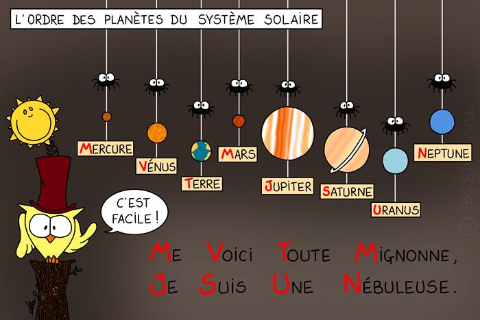 Mnémotechnique - les planètes du système solaire